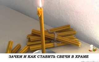 Каким иконам ставить свечи