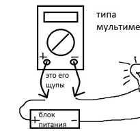 Как проверить нагрузку тестером