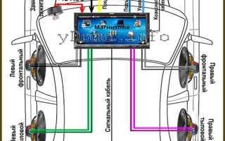 Как подключить сенсорную магнитолу