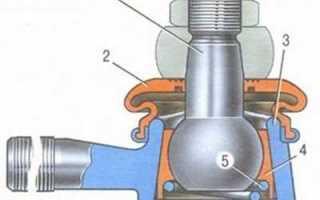 Механизм рулевого управления ваз