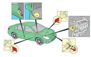 Подбор автомобильной краски по коду